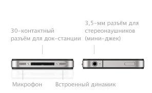 Динамик айфон 5 где находится